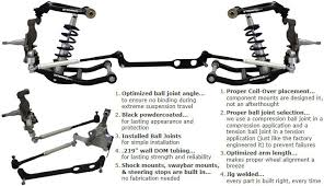 c3 corvette suspension upgrade ridetech 11520210 level 2 coil suspension system 1963 67