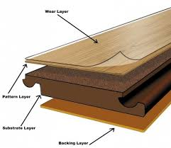 innovative hardwood floor underlayment nail hardwood floor