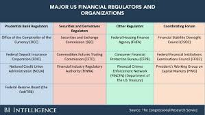 bureau of financial institutions here s what deregulation means for us fintechs business insider