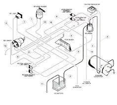 basic ezgo electric golf cart wiring and manuals u2013 readingrat net