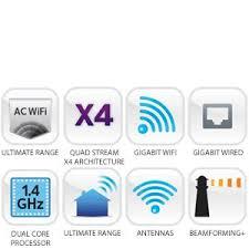 amazon black friday dual band wireless router amazon com netgear r7500 nighthawk x4 ac2350 dual band wifi
