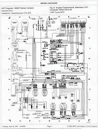ca18det wiring diagram gallery the best electrical circuit