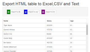 Bootstrap Table Width Export Html Table Into Excel Csv And Text Using Tableexport Js