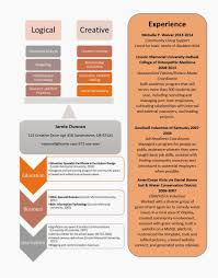 Unc Resume Builder Structured Interviews Dissertation How To Write A Cause And Effect