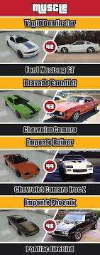 list of all lamborghini cars check out 50 gta v cars and their counterparts in