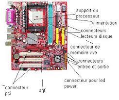 carte mere ordinateur bureau le matériel suite espace numérique sciences po