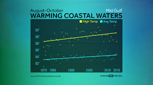 Trends U S Coastal Water Temperature Trends Climate Central