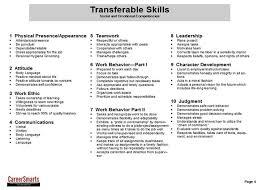 resume exles for high students skills checklist transferable job europe tripsleep co
