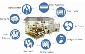 smart home solutions smart home solutions helping people live life automatically