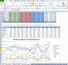 Travel finance tracker