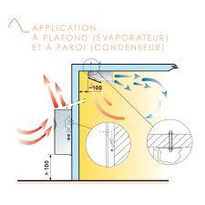 condenseur chambre froide nosem groupe frigorifique négatif split à paroi verticale