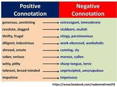 connotation and denotation teaching stuff pinterest