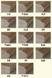 Kitchen Cabinet Door Profiles Wood Door Edge Profiles Cabinet Doors Depot