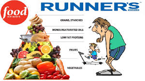 best 15 food and vegetables running dites food tips for runners