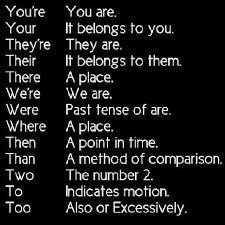 Funny Grammar Memes - you re grammar meme re best of the funny meme