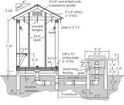 home built smoker plans 25 smokehouse plans for better flavoring cooking and preserving