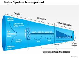 business framework sales pipeline management powerpoint