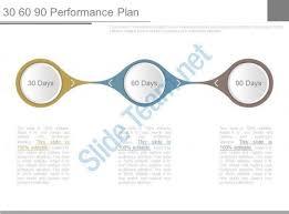 30 60 90 day sales plan template free sample 30 60 90 day plan