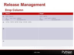 Alter Table Drop Column 6 Node Active Active Oracle Goldengate Ppt Download