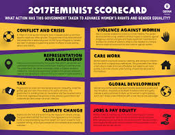 What Is A Cabinet In Politics Canada U0027s Feminist Government Is More Talk Than Action Report