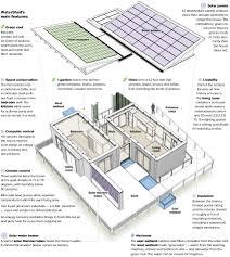100 net zero floor plans som completed first net zero