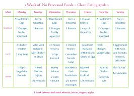 no processed food diet plan 28 images what s the paleo diet s