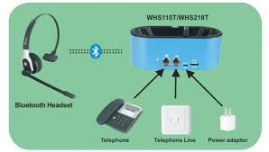 Bluetooth Headset For Desk Phone Picotronics Industries Ltd
