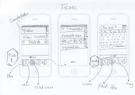 juswrite iphone theme view wireframe ux design app