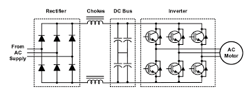 vfd starter wiring diagram wiring diagram and schematic diagram
