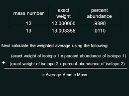 average atomic mass texas gateway
