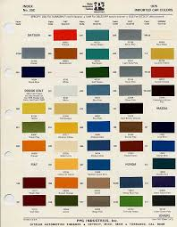paint color code chart ideas paint code on 4 moredoor plate