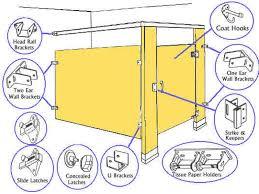 Toilet Partition Hardware The Rembert Company Shelves Lockers Racks Cabinets Washroom
