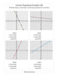 slope of a line worksheets finding slope intercepts and equation from a linear equation