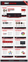 powerpoint templates for portrait style scientific posters