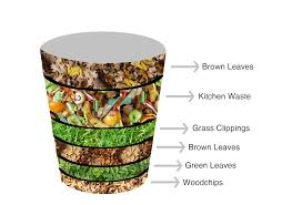 Composting Pictures by Composting Images Reverse Search