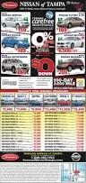 nissan frontier yearly sales ferman nissan tampa