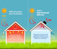 advantages of solar star attic fan solatube premier dealer