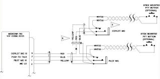 diagrams 1000496 rugged ptt wiring diagram u2013 aeroelectric