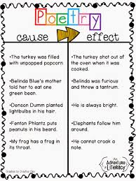 thanksgiving turkey poem adventures in literacy land poetry