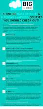 best 10 data analysis software ideas on pinterest data