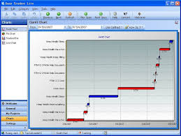 project management excel templates download free gantt chart