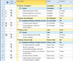 Project Reporting Template Excel Ask The Experts Project Status Report Mpug