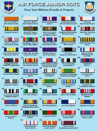 navy uniforms navy uniforms ribbons