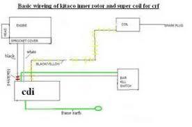wiring diagram for mini chopper cdi u2013 readingrat net