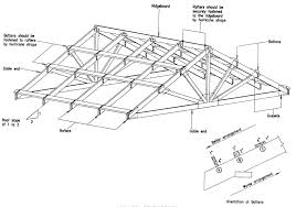 Roof Framing Pictures by Gabled Roof Framing U0026 Los Angeles Home Inspector Illustrates Gable