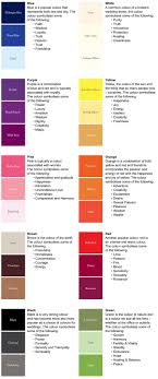 colour meaning colours and their true meanings color inspiration colour