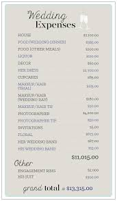 wedding costs an exact breakdown of our 11k wedding and how we could