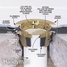 Bathtub Drain Assembly Installation How To Install A Fiberglass Base Over Concrete Family Handyman