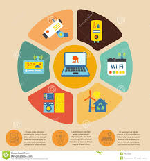 smart home automation technology infographics stock image image