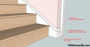 Stair Post Height by Raked Baseboard Returns Thisiscarpentry